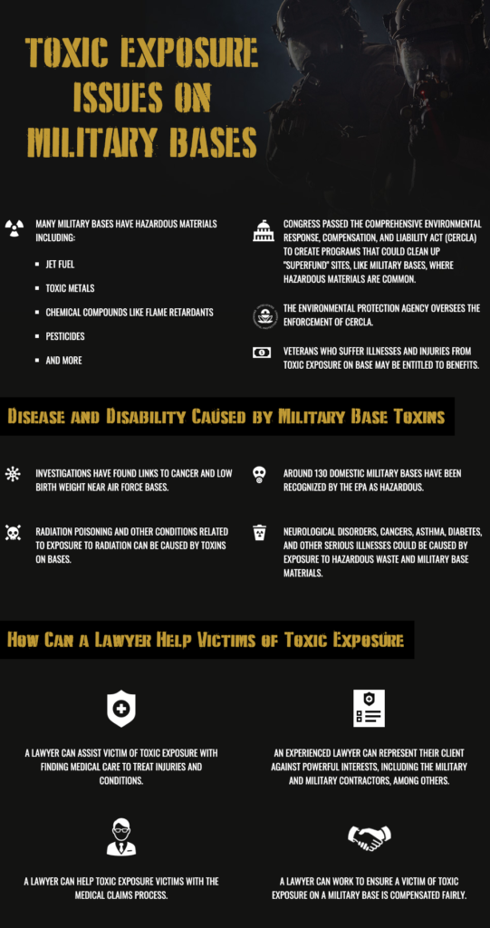 Infographic: Toxic Exposure Issues on Military Bases